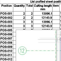 "ATHENA ""Placement plan for profiled sheets"""